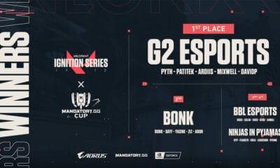 G2 Esports remporte la Mandatory Cup 2 devant Bonk sur Valorant